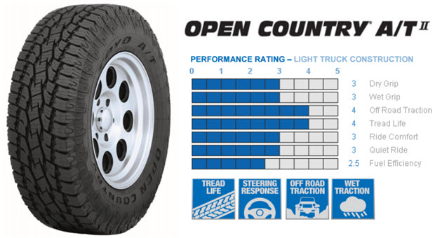 Open Country A/T PLUS 106T TL 235/70R16
